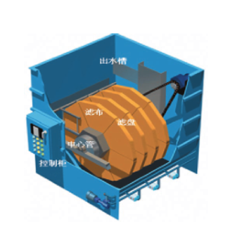 纤维转盘滤池的独特设计使其具有诸多优点